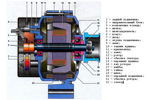 Схема авто генератора
